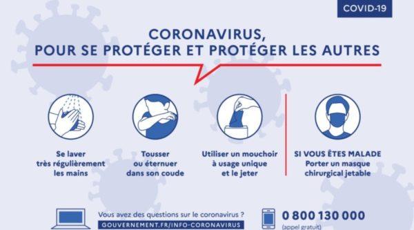Infographie officielle des gestes barrières contre le Covid-19